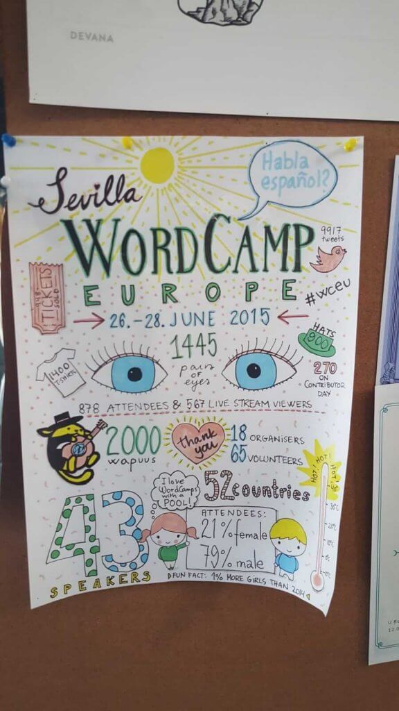 WordCamp Sevilla GoDaddy